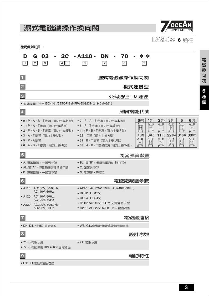 DG03-2C-A220-DN